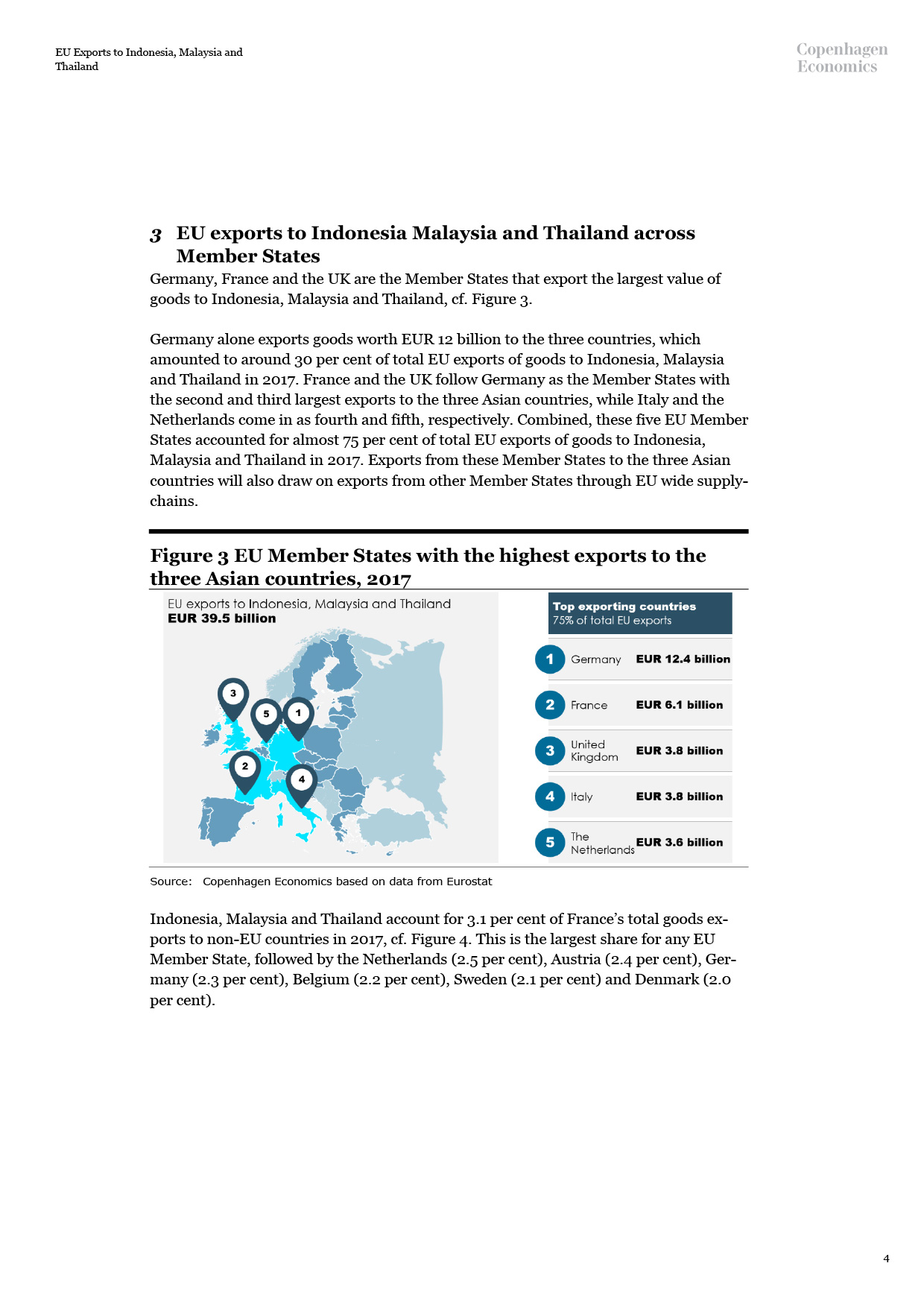 EU Exports to Indonesia, Malaysia and Thailand | Global Oil